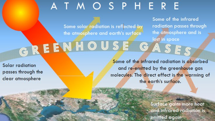 The-greenhouse-effect.jpg